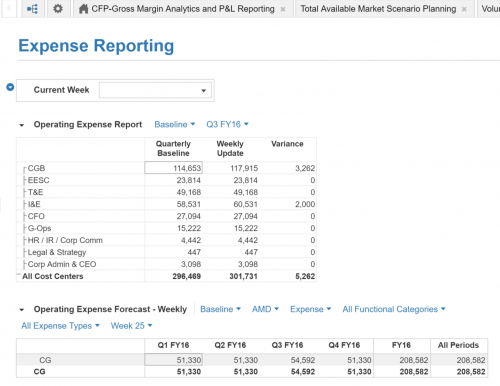 Expense Reporting