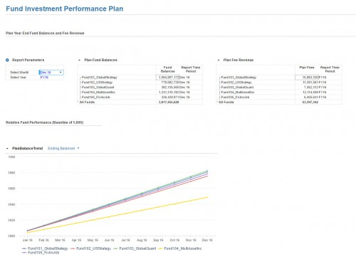 Fund Investment Performance Plan