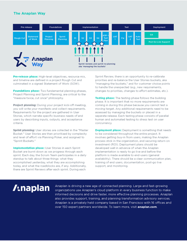 The Anaplan Way-A Proven Methodology for Success_Page_2.png