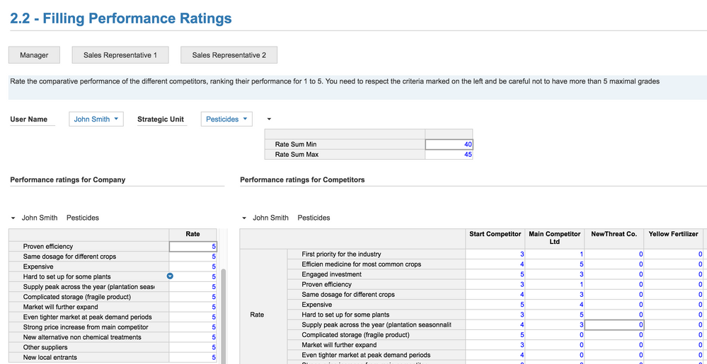 3 App CompA - Importance and Performance Collaborative Rating.png