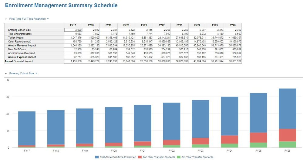 2 Enrollment Management Summary & Graphical Display.jpg