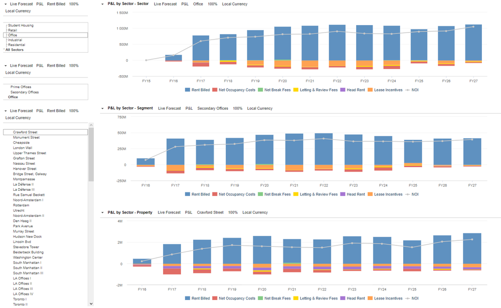 5.Property P&L by Sector.png