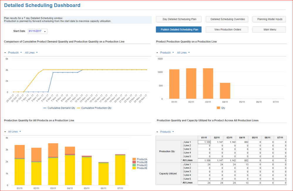 1.1 Detailed Scheduling Dashboard.png