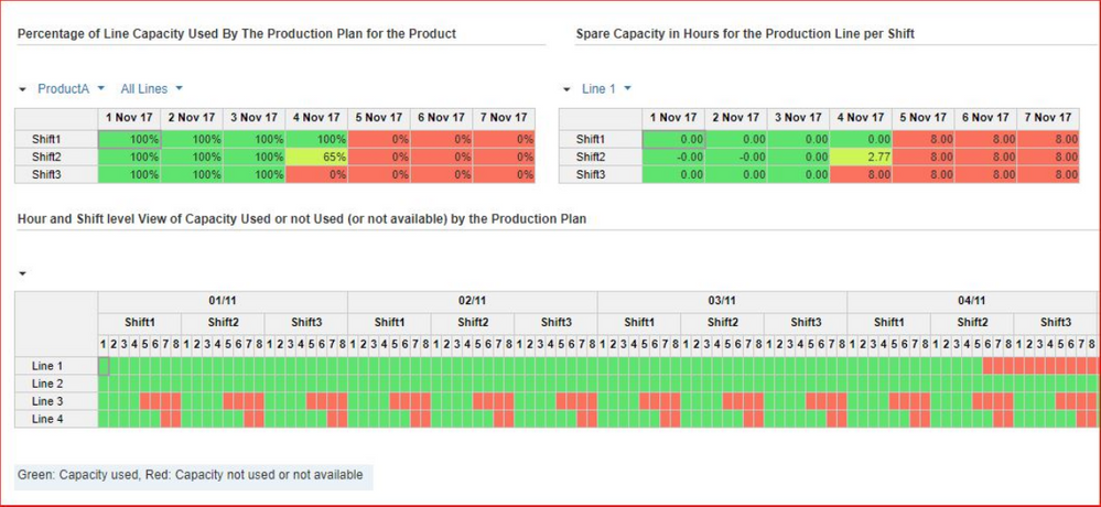 1.2 Capacity Utilisation in Detailed Scheduling Period.png