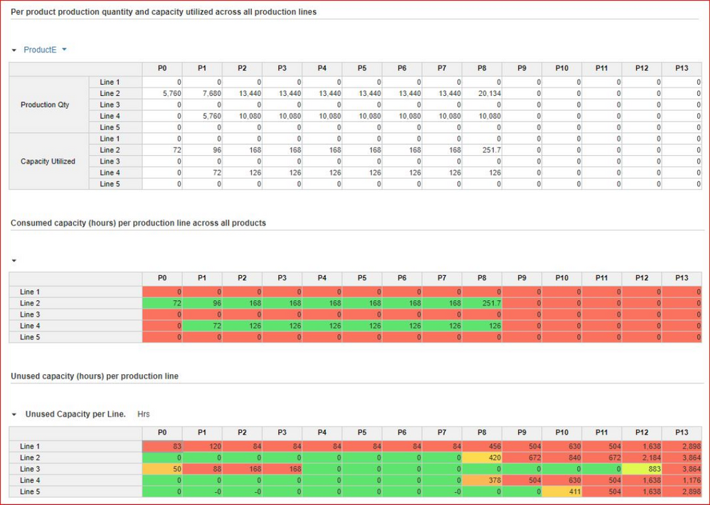 2.2 Longer Term Production and Capacity Planning.png