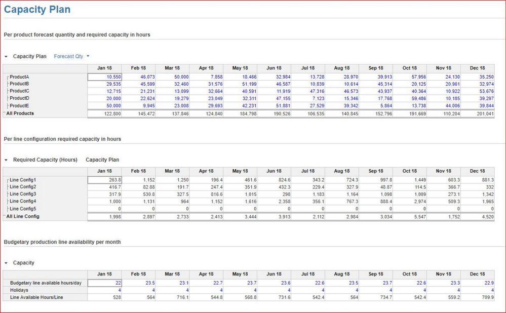 3.1 Line configuration and capacity plan.png