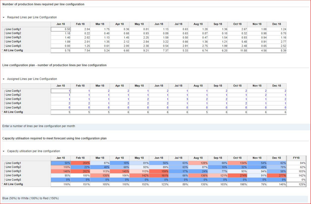 3.2 Line configuration and capacity plan.png