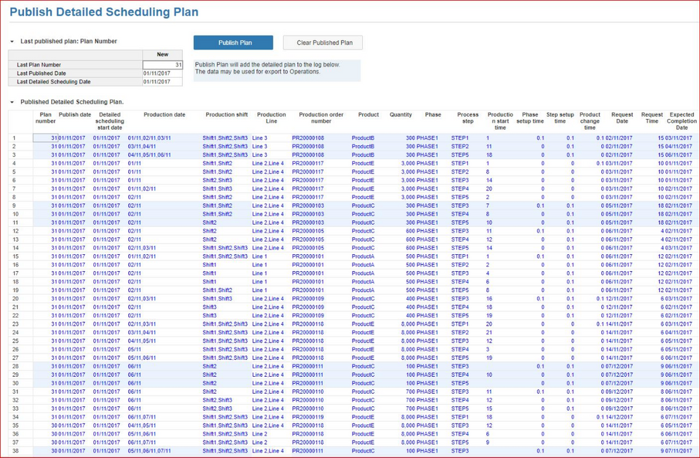 4.1 Publish Detailed Scheduling Plan.png