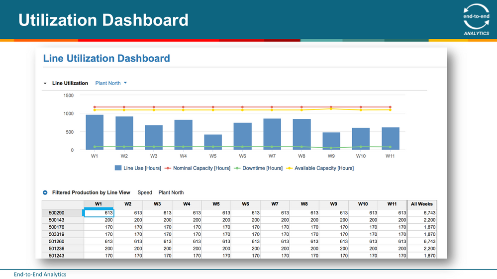 2 Utilization Dashboard .png