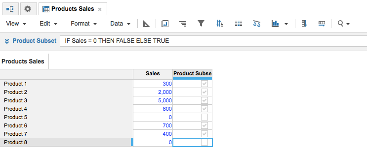 Product Sales Module Example