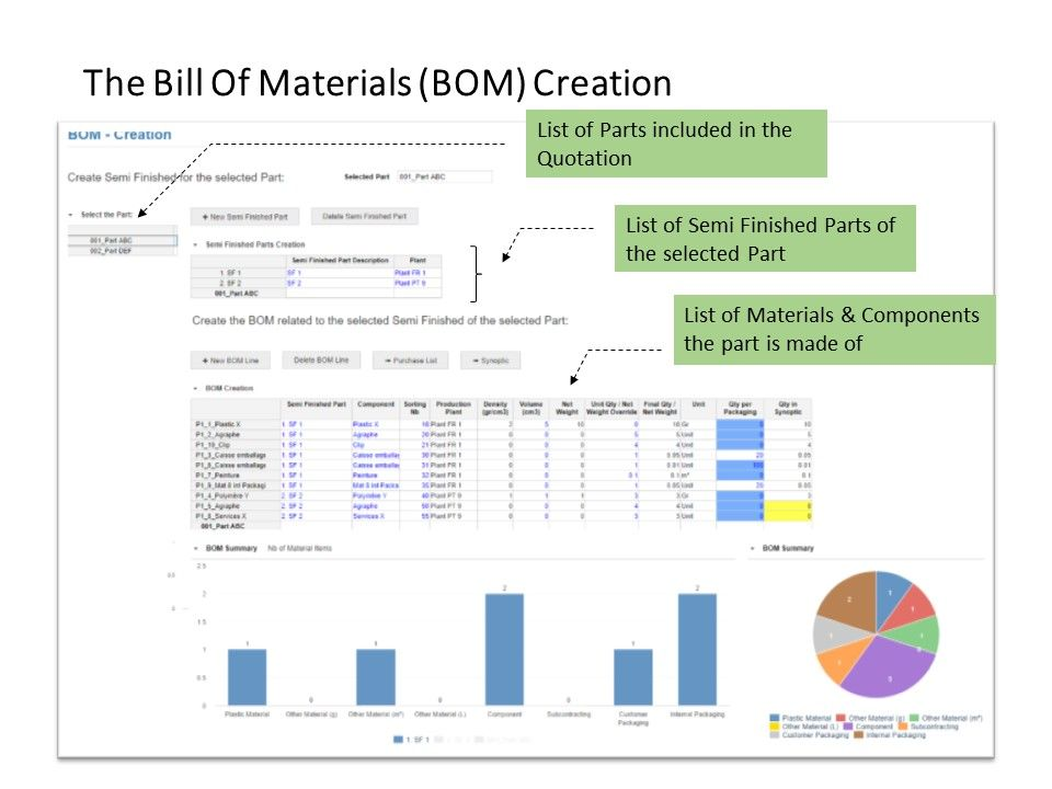 S3 - Bill Of Materials (BOM).jpg