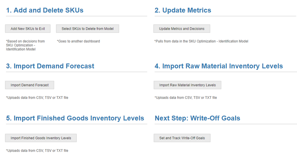 3 Import SKU Exit Decisions from SKU Optimization - Identification Model.PNG