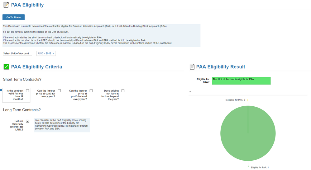 2. PAA Eligibility.png