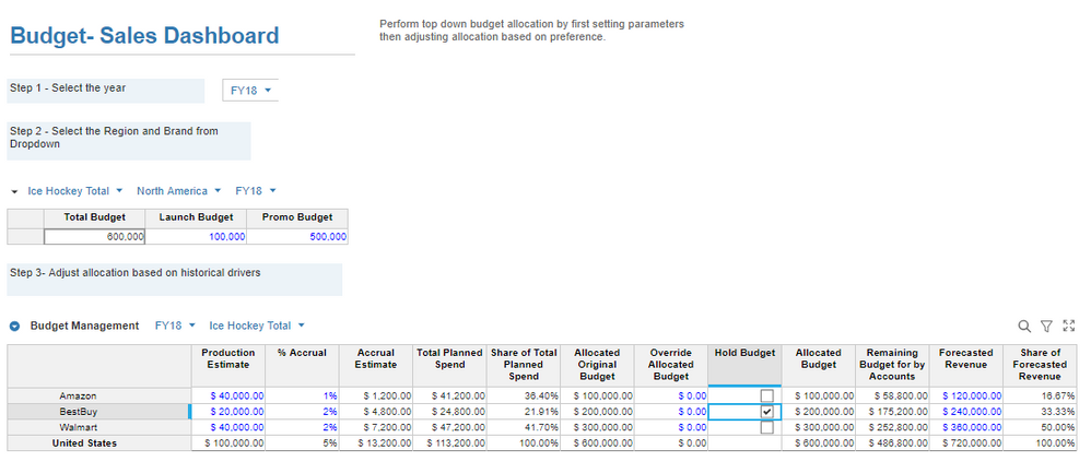 2. Budget Planning_Updated.png
