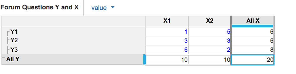 X and Y Values.png