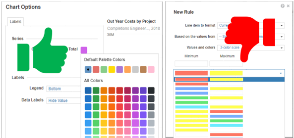 Anaplan - Conditional Formatting Options.PNG