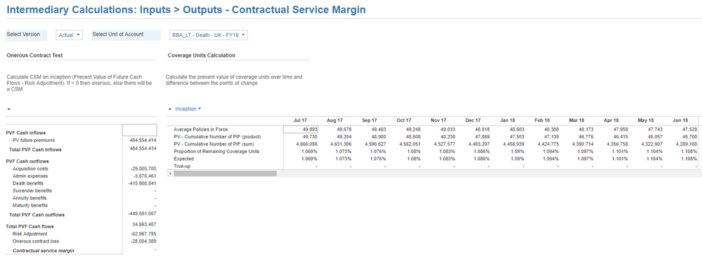 3. Contractual Service Margin Calculation.PNG
