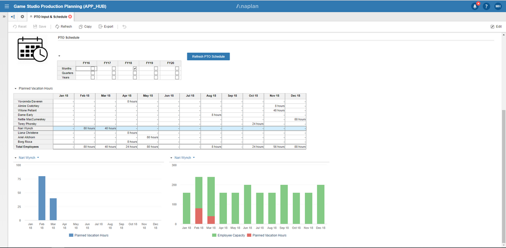 1) GS PTO Dashboard.PNG