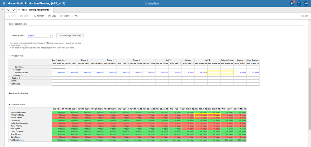 3) GS Project Assignments Dashboard.PNG