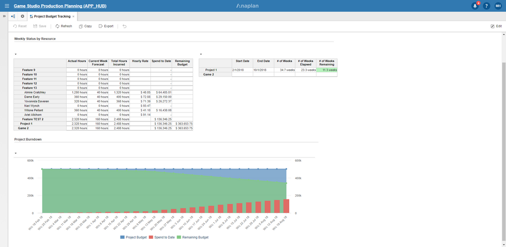 4) GS Project Tracking Dashboard.PNG