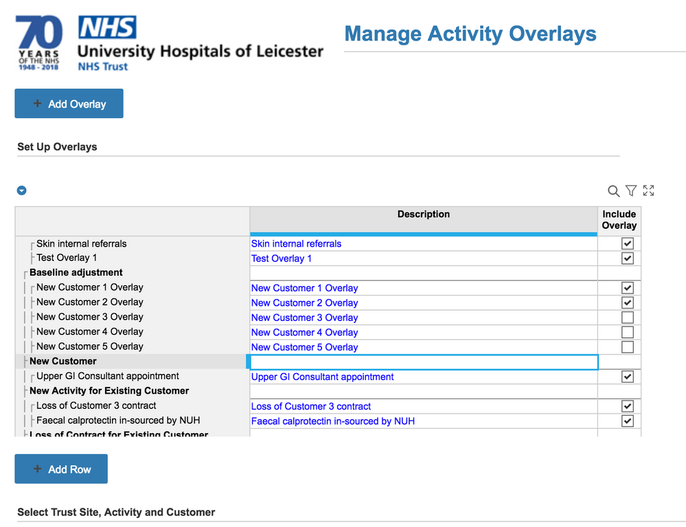 4. Activity Overlay Dashboard.png