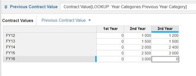 A Previous Contract Values.jpg