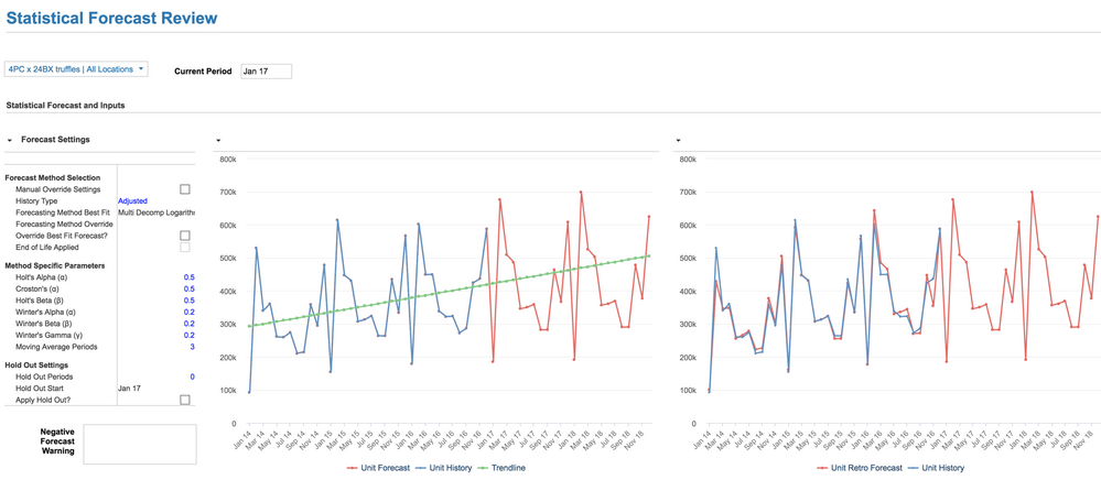Monthly_2_Stat Forecast Review.png