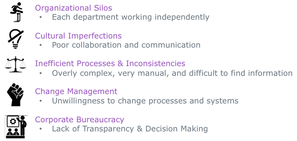 Examples of common problems companies without Connected Planning face.