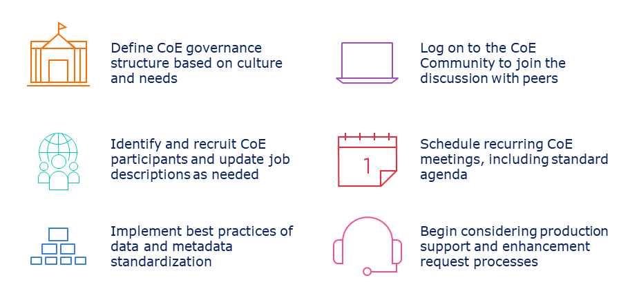 Follow these next steps to build your Center of Excellence.