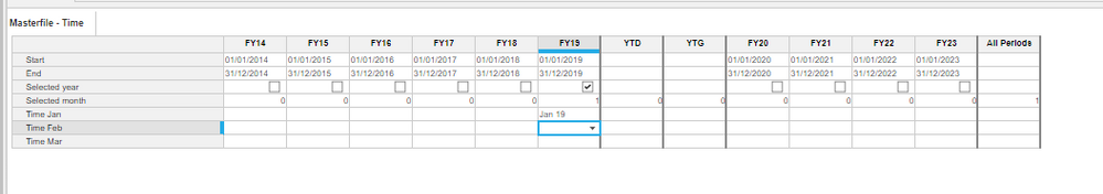 What formula should i use to get Feb and Mar filled in?