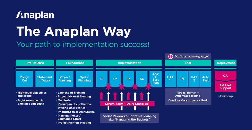 The_Anaplan_Way_Handout.png