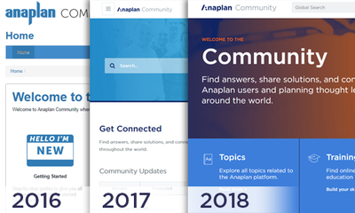 The Evolution of the Anaplan Community