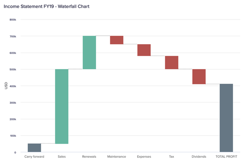 Waterfall-chart-example (1).png