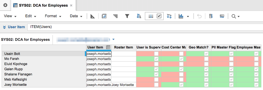 "DCA logic module for the employee roster list (rows in this module): Line items represent the logic used to determine whether the user (Joey— in the page selector) can see the employee. The key here is to consolidate all of your logic into a single ""Master"" line item, which is on the far right."