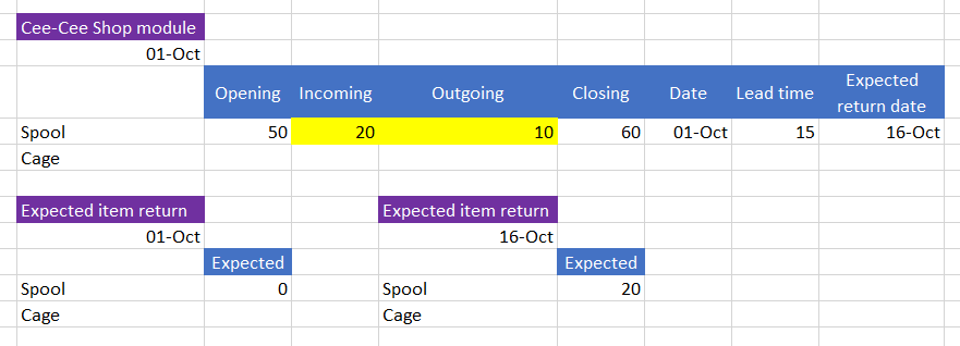 Cee shop solution.PNG