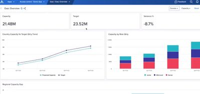 COMING SOON! Page Access Control
