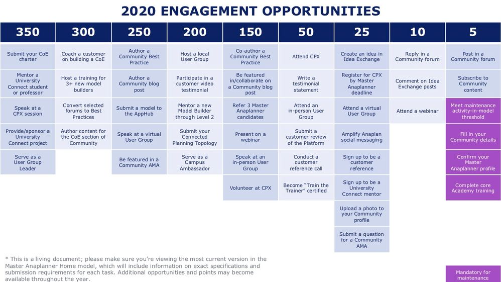2020 Engagement Opportunities.jpg