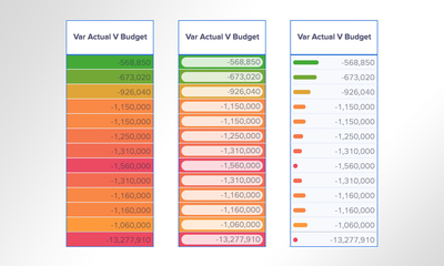 New UX - December 12, 2019 What's New!