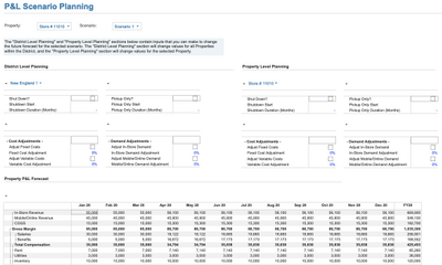 Picture 2 Description	New Hire Forecasting – Dashboard showing the projected costs of re-hiring and training new hires in the event that the organization lays off current employees.