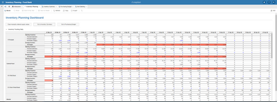 Inventory Planning - Food Bank3.PNG