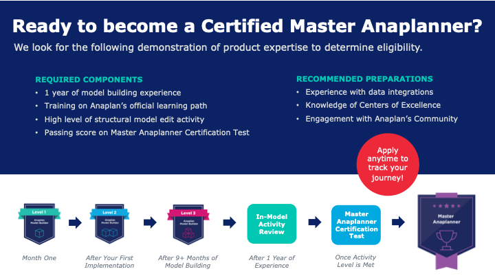 Master Anaplanner Path - Customer.png