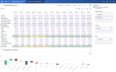 April 2020 releases and sneak peek at May