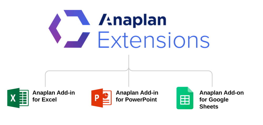 Extensions diagram.png
