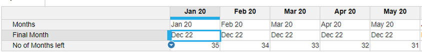 Gap between current and time period end month-1.PNG
