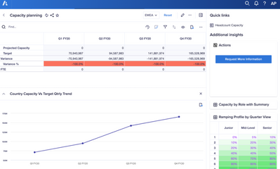New Collaboration Capabilities Drive Productivity Amidst Disruption