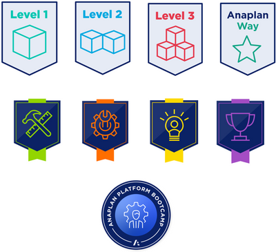 A sneak peek of the badges coming soon to the Community!