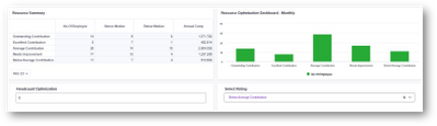 The Workforce Window offers the planners to quickly identify cost saving opportunities by way of Workforce optimization / Furlough or LoA / Compensation Restructuring