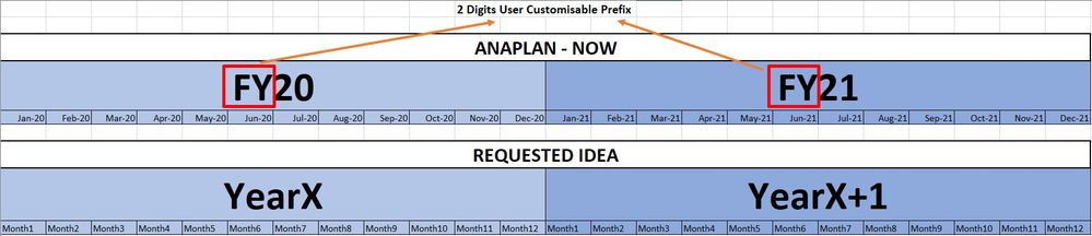 Anaplan_Time_Idea.JPG