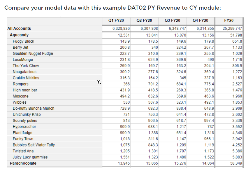 2020-09-11 DAT02 PY Revenue to CY.png