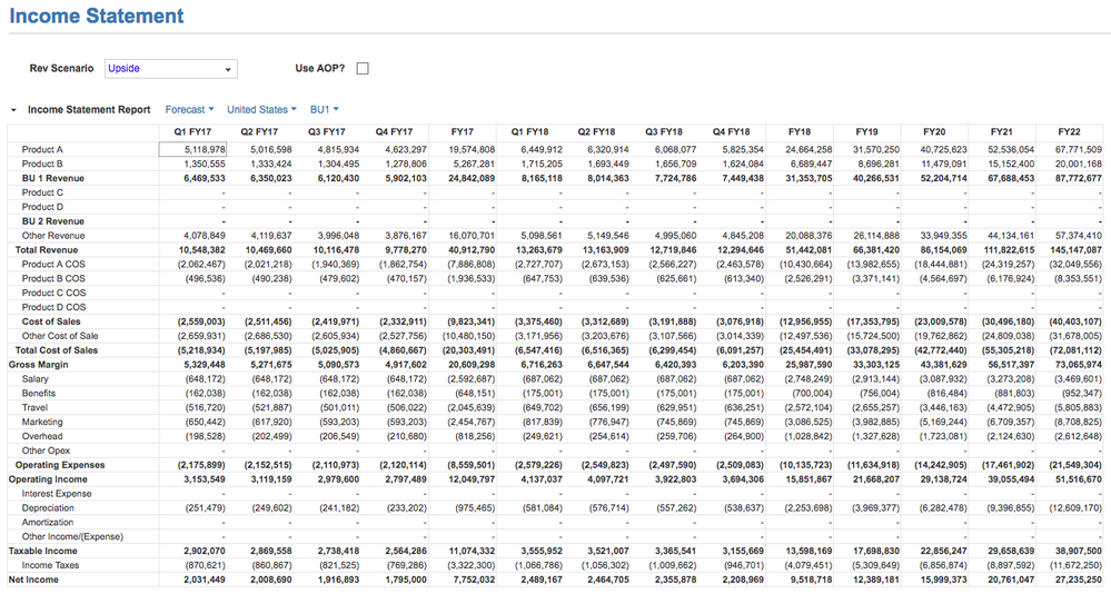 1. Integrated Financial Statements.png